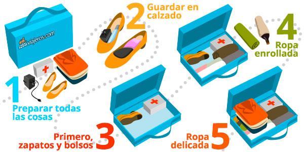pasos par hacer la maleta